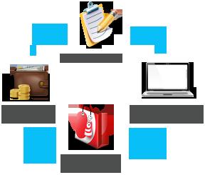 affiliate-home-skema