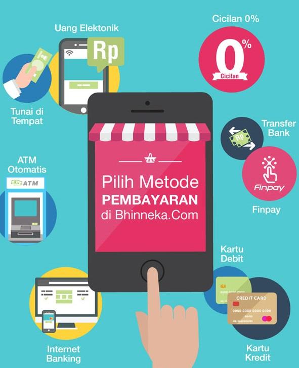 Berbagai Pilihan Metode Pembayaran di Bhinneka.Com
